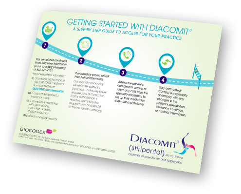 For more detailed information on ordering and support, download the Getting Started with DIACOMIT Access Card for healthcare providers